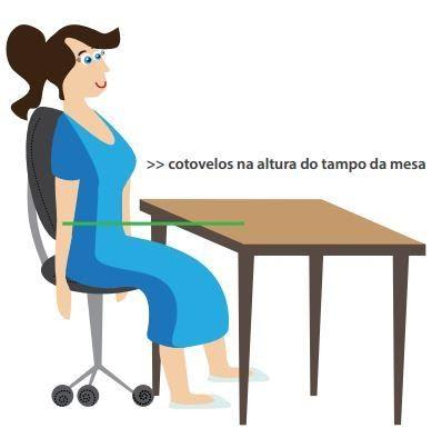 Você consegue subir ou descer a sua cadeira de forma que os seus cotovelos estejam na altura do tampo da mesa?